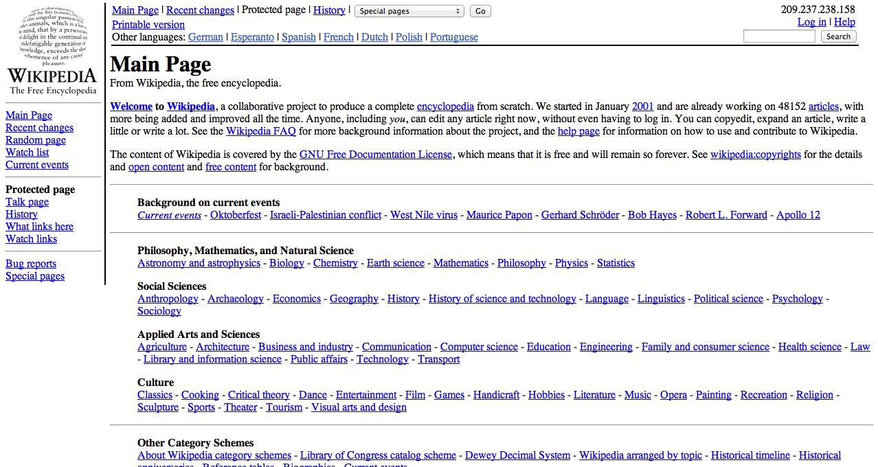 Wikipedia in 2002